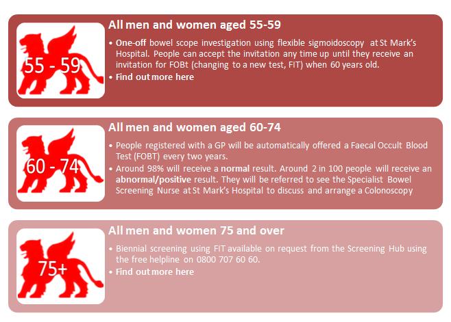 Age explanation st marks hospital age explanation stopboris Images